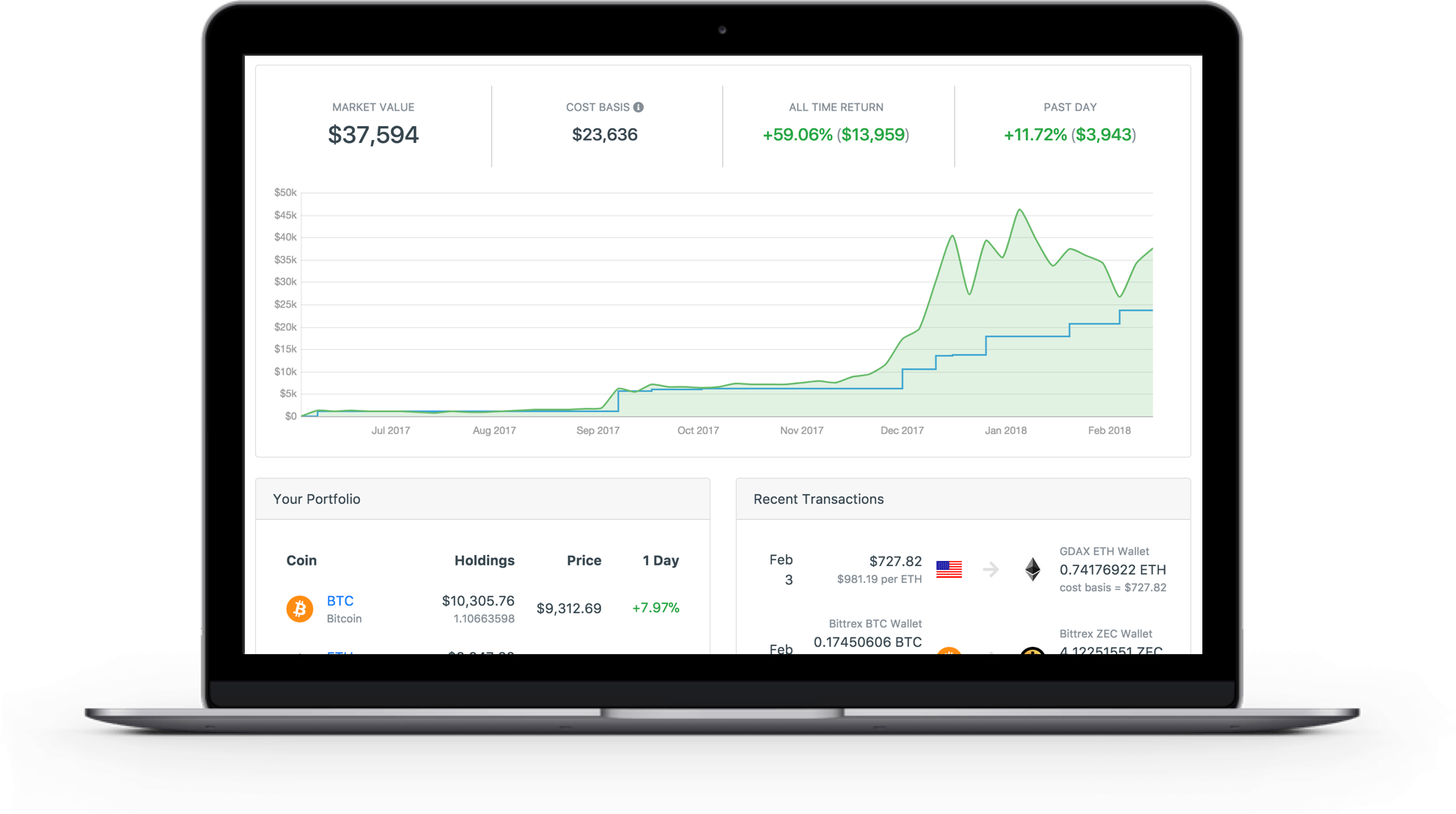 cointracker review